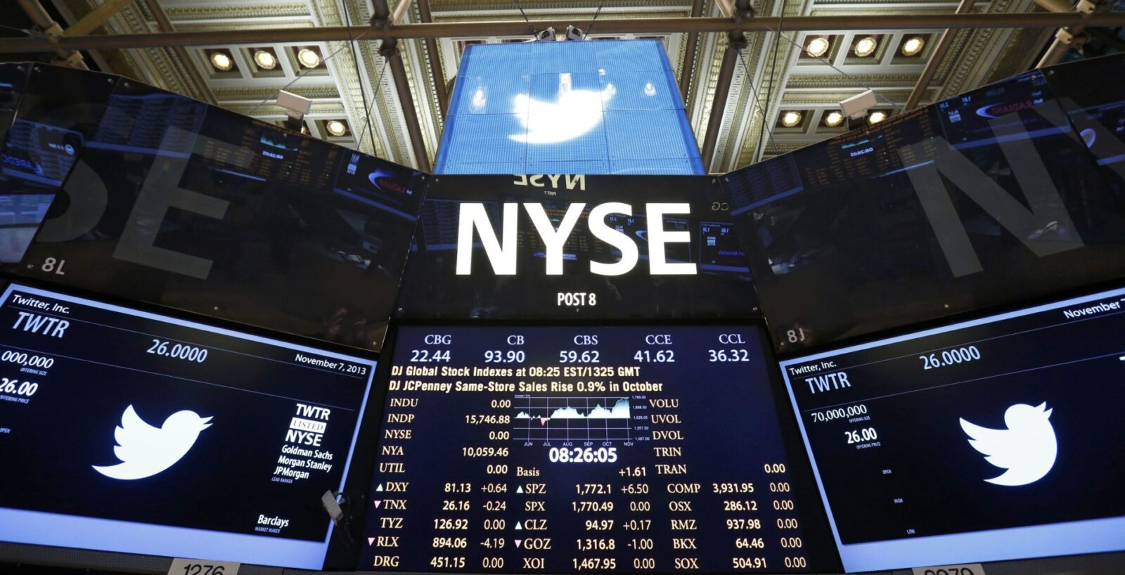Twitter IPO? There Has Got To Be a Better Way