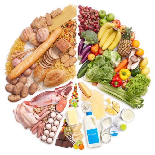 balanced-diet-image